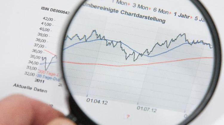 Bei der Suche nach dem richtigen Fonds kommt es nicht nur auf die Rendite an. Es gibt auch große Kostenunterschiede. Foto:Kai Remmers