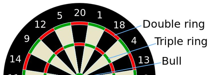 Thema: Darts-WM