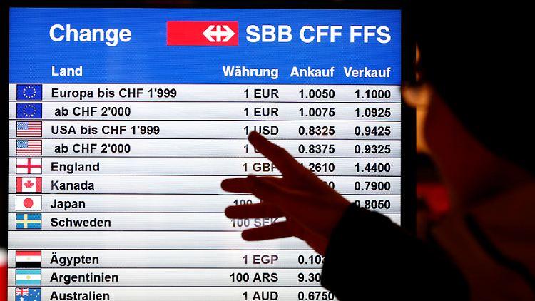 Franken Wechselkurs.jpg