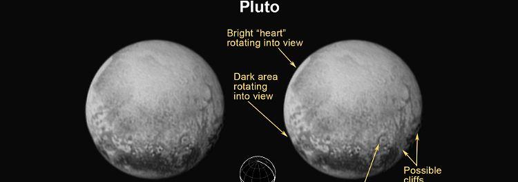 Thema: Pluto