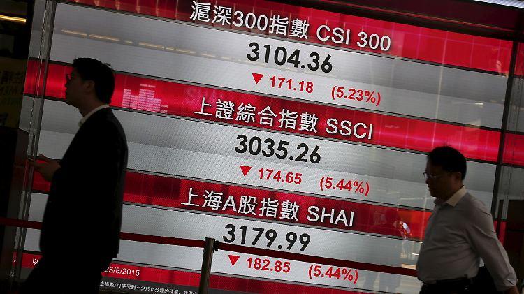 China Börsen.jpg