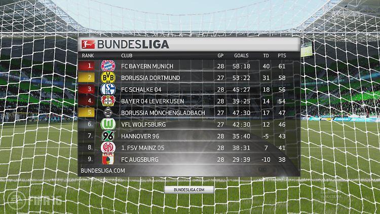 61da5205c8 Fußball wie in der Bundesliga  Pro Evo dribbelt