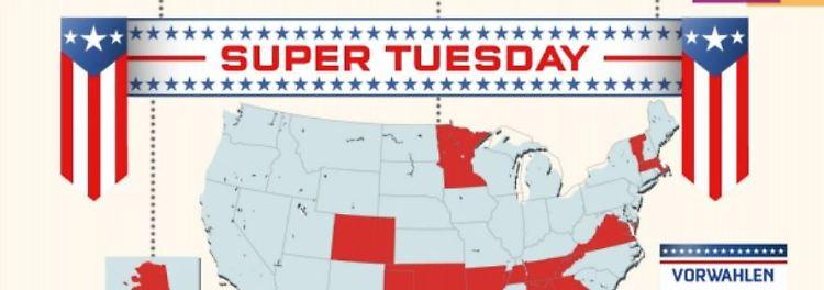 Themenseite: Super Tuesday