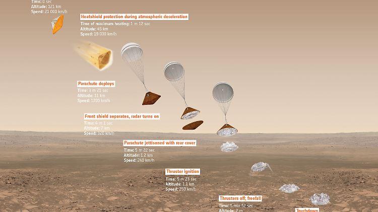 ExoMars_2016_Schiaparelli_descent_sequence_ESAATG medialab.jpg