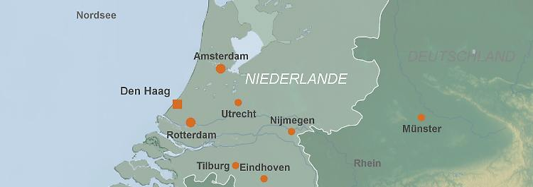 Thema: Niederlande