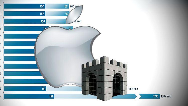 AV-Test-Mac-OS-X-Antivirus.jpg