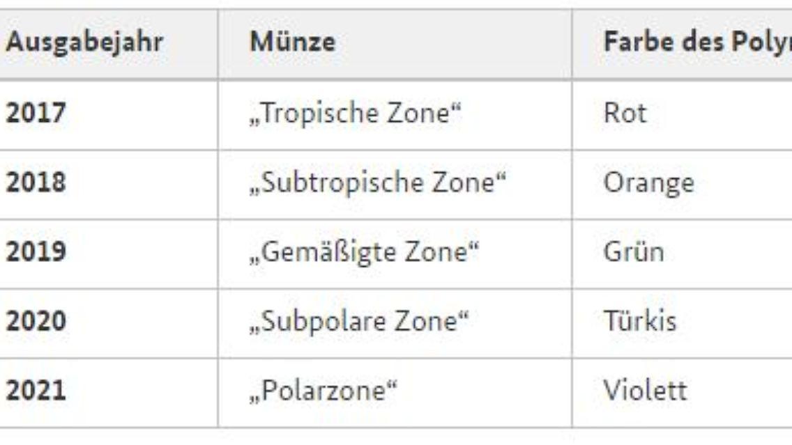 Subtropische Zone Neue Fünf Euro Münze Ist Jetzt Zu Haben N Tvde