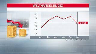 NTV_Welthandelsindex 19-2-18.jpg