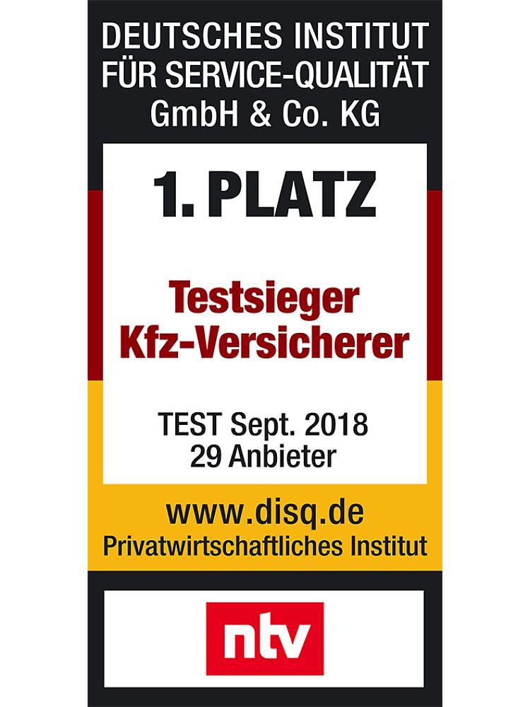 Grosses Sparpotential Kfz Versicherer Im Test N Tv De