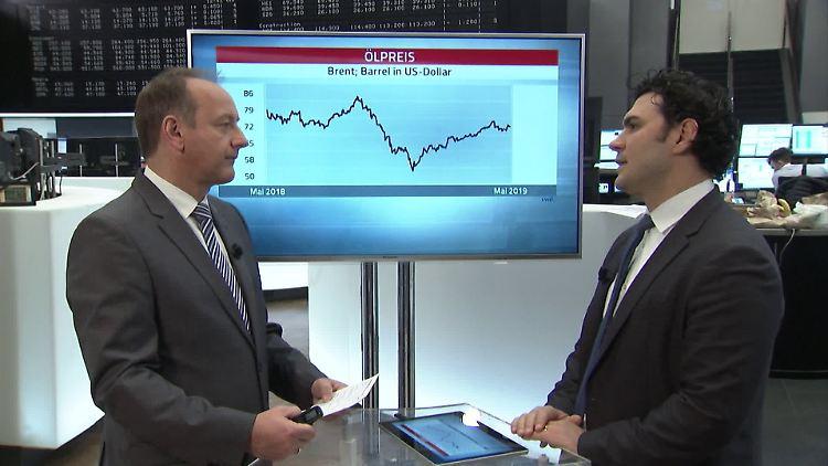 Börsenkurse Aktuell