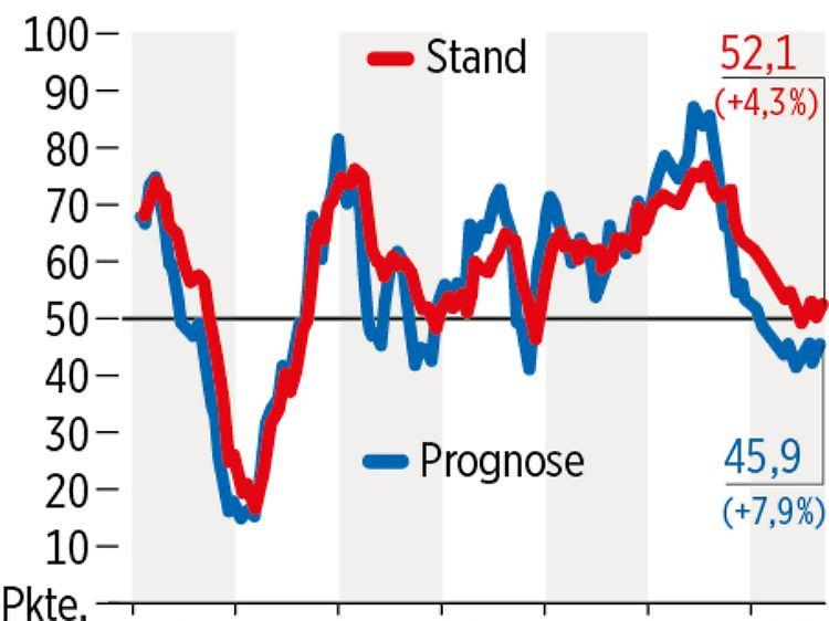 Oekonombarometer 11.07.2019-01.jpg