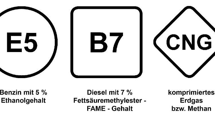 DIN_EN-16942_Kennzeichnung-Kraftstoffe.jpg