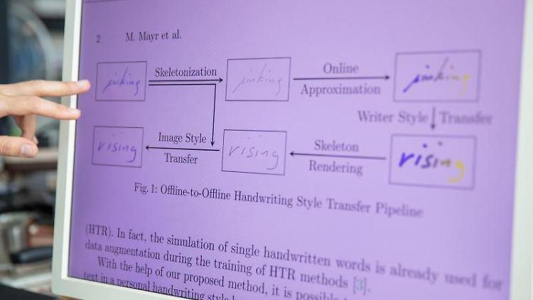Grafik zeigt die Schritte zur Handschriftenimitation durch eine Software. Foto: Daniel Karmann/dpa