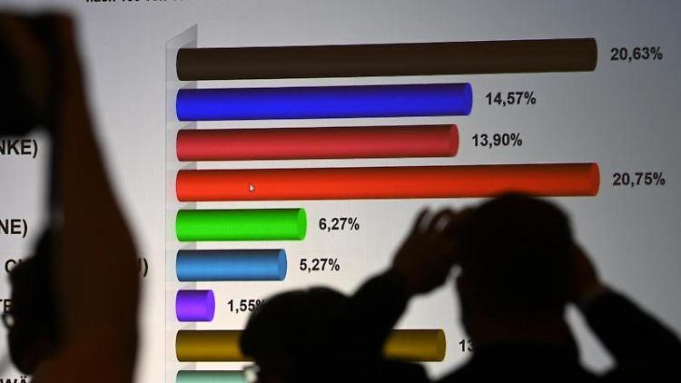 Chemnitzer verfolgen die Auszählung der Stimmen zur Oberbürgermeisterwahl. Foto: Hendrik Schmidt/dpa-Zentralbild/dpa